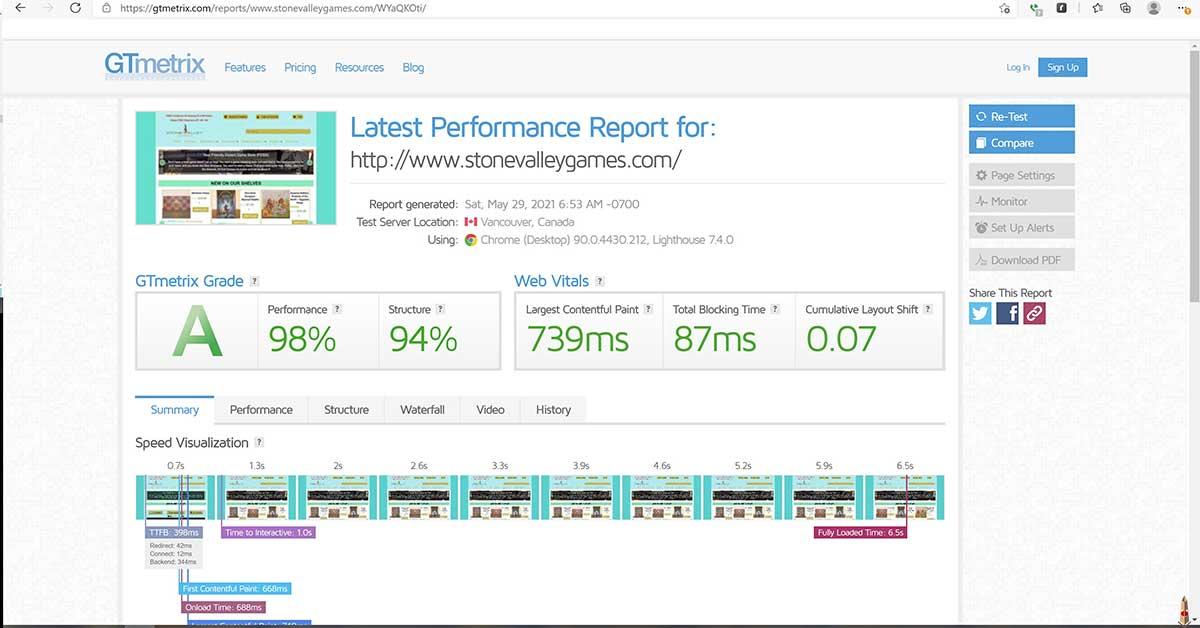 STmetrix Website Performance 210529